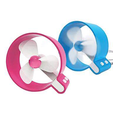 Dual-Purpose Fan